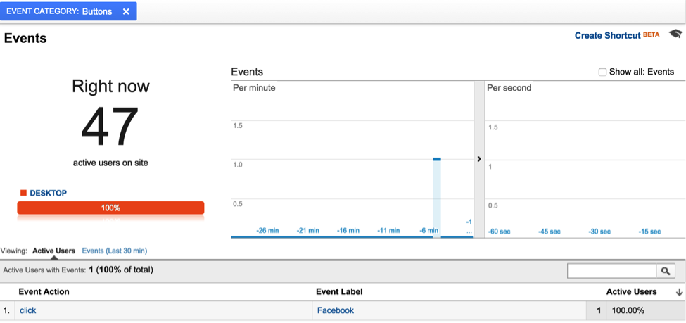 Universal Analytics events data example